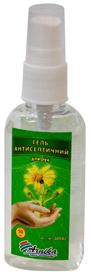 Антисептики для рук